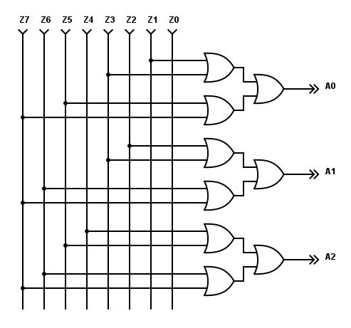 エンコーダー論理回路図