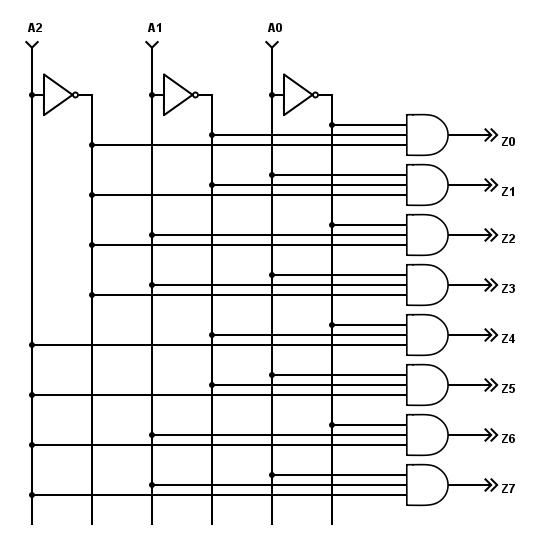 デコーダー論理回路図